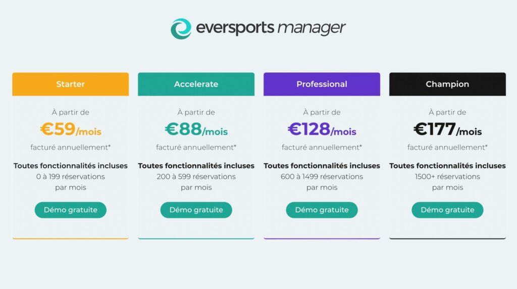 eversports prix